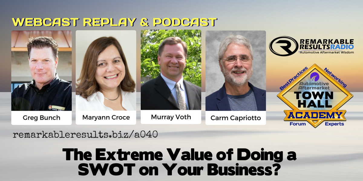 Town Hall Academy- Extreme Value of Doing a SWOT on Your Business - Social v2