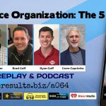 THA 064 Workplace Organization- The 5S Method 3 POST